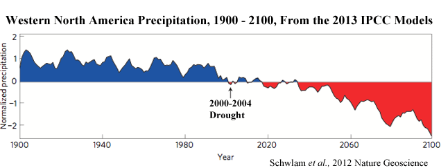Climate astrology climate scientists now predict wet future for normalized precipitation over western north america five year mean from 22 climate models used to formulate the 2013 ipcc report as summarized by schwalm publicscrutiny Images